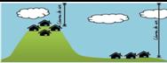 logo Presion Atmosferica